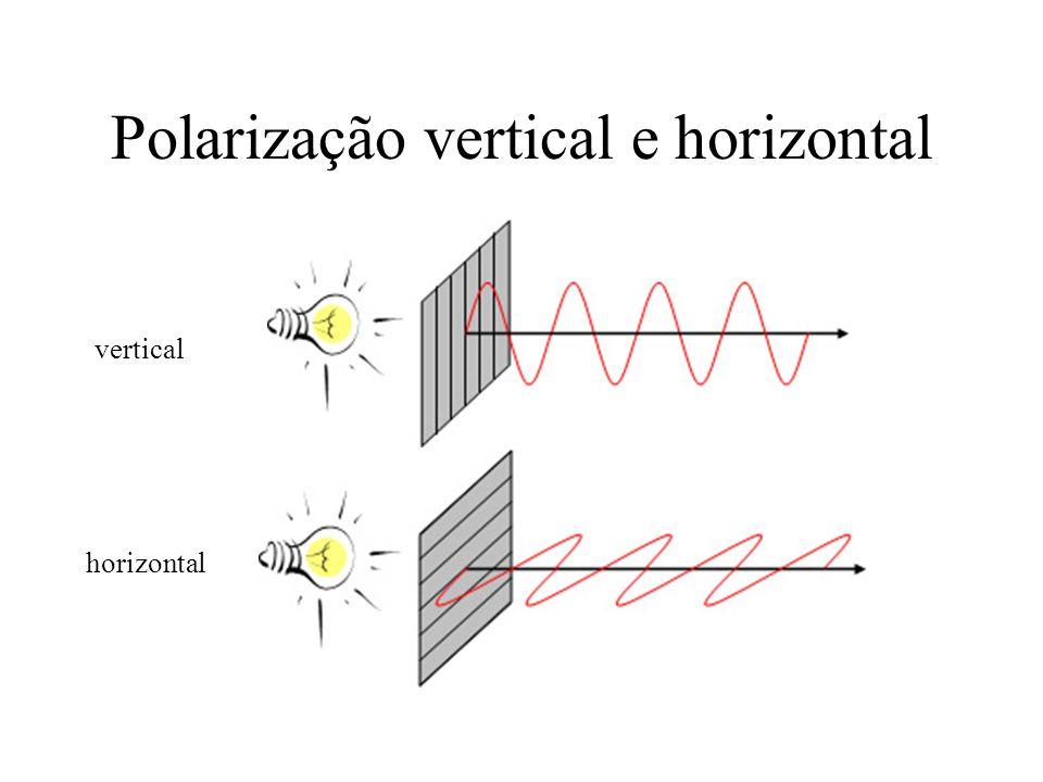 Polarização vertical e horizontal
