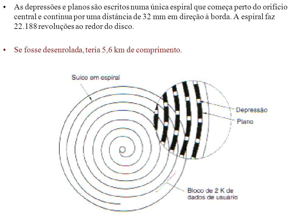 As depressões e planos são escritos numa única espiral que começa perto do orifício central e continua por uma distância de 32 mm em direção à borda. A espiral faz 22.188 revoluções ao redor do disco.