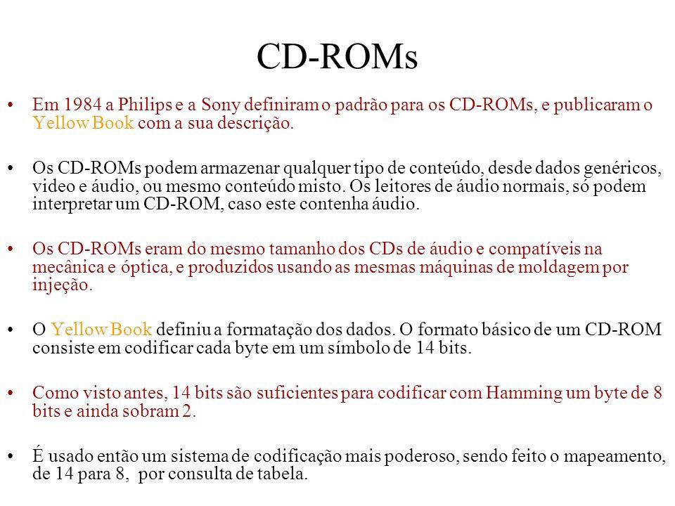 CD-ROMs Em 1984 a Philips e a Sony definiram o padrão para os CD-ROMs, e publicaram o Yellow Book com a sua descrição.