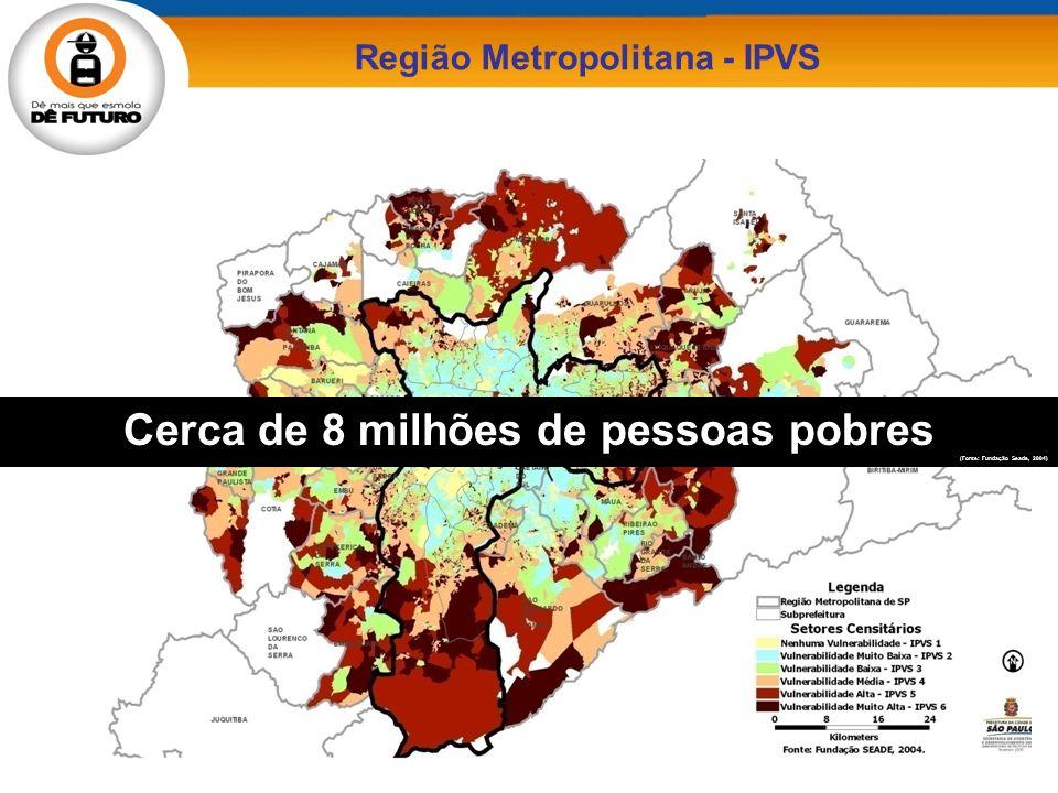 Região Metropolitana - IPVS Cerca de 8 milhões de pessoas pobres