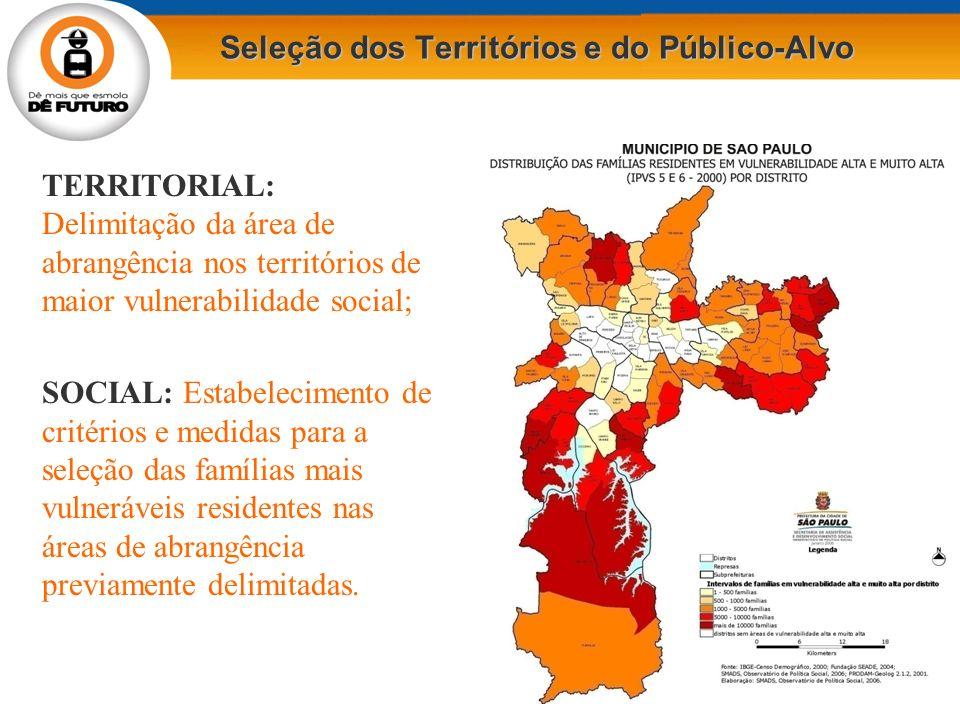 Seleção dos Territórios e do Público-Alvo