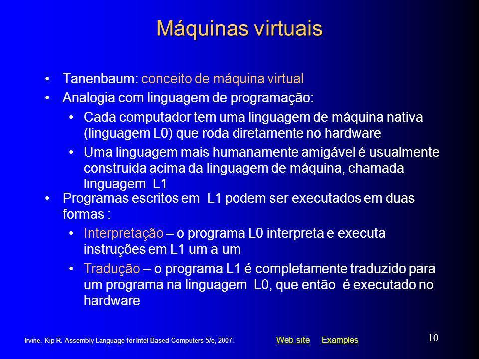 Máquinas virtuais Tanenbaum: conceito de máquina virtual