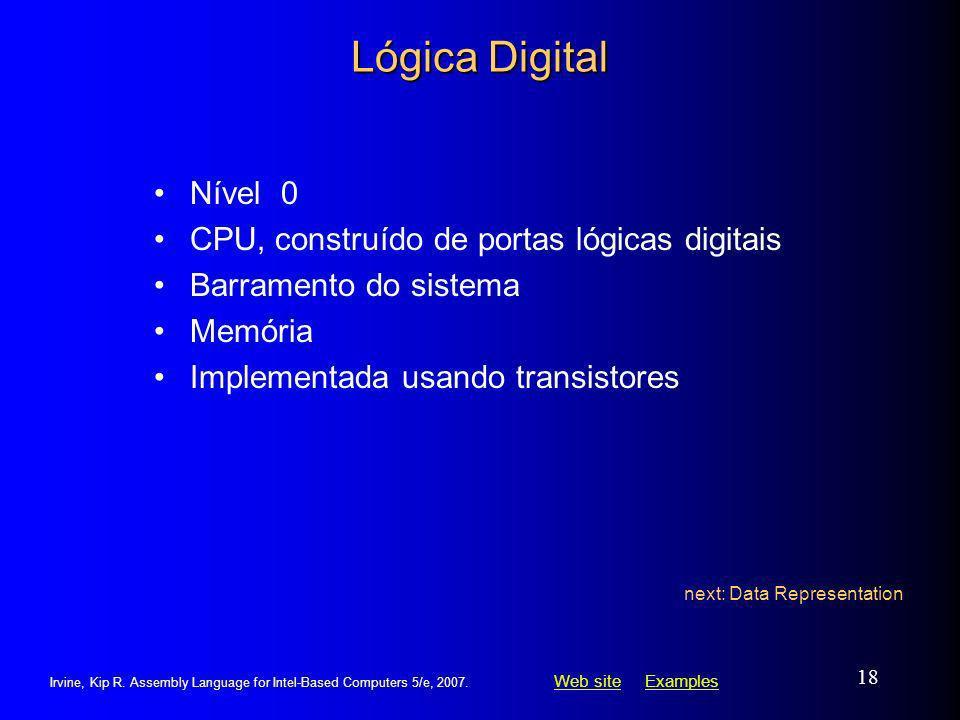 Lógica Digital Nível 0 CPU, construído de portas lógicas digitais