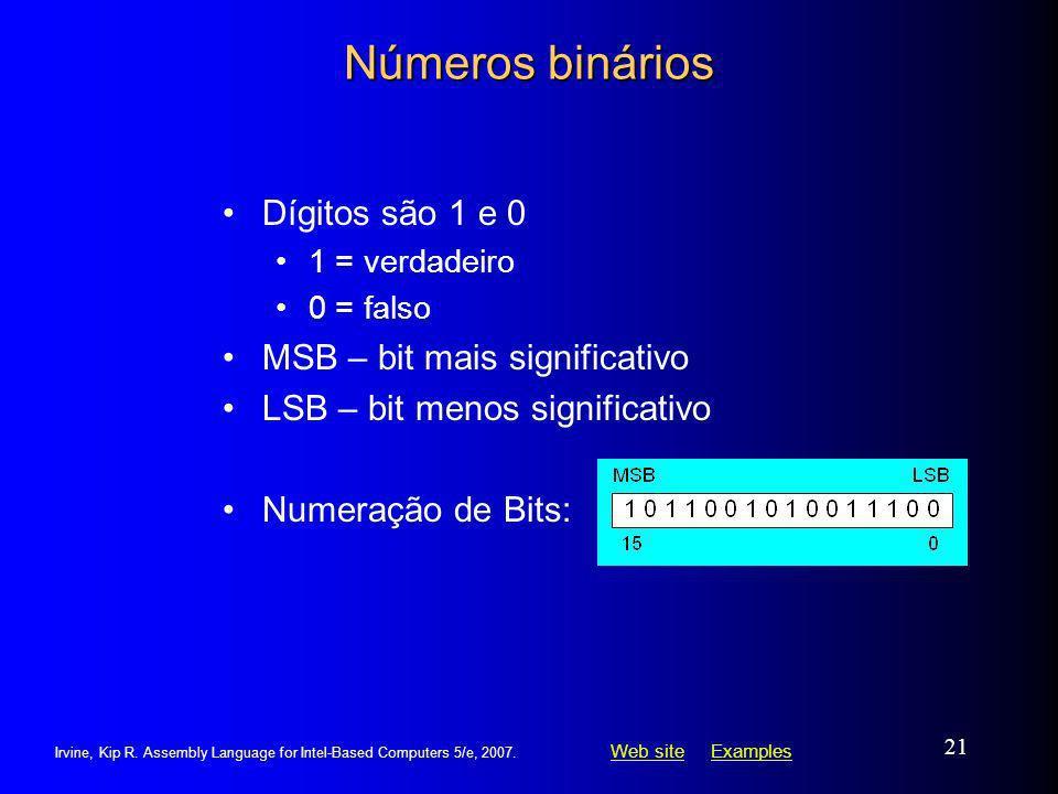 Números binários Dígitos são 1 e 0 MSB – bit mais significativo