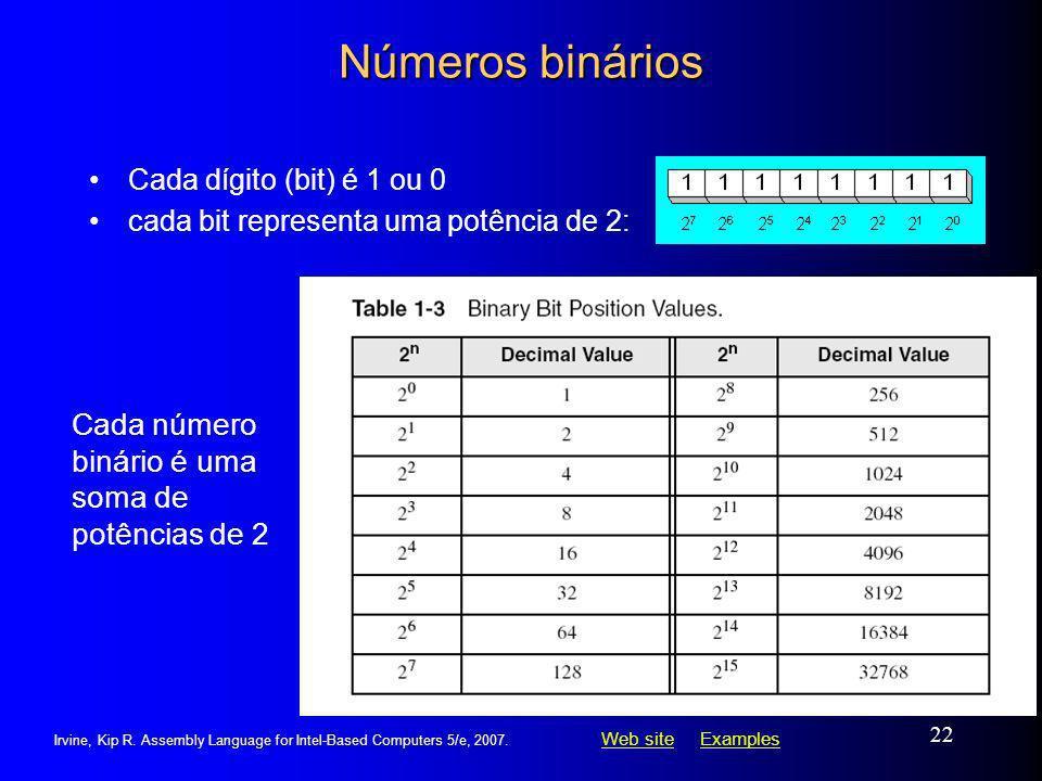 Números binários Cada número binário é uma soma de potências de 2