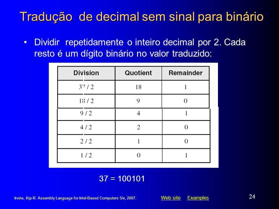 Tradução de decimal sem sinal para binário