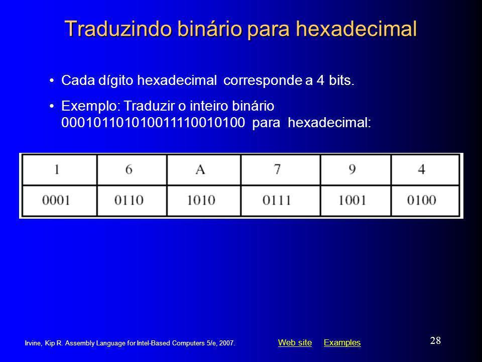 Traduzindo binário para hexadecimal