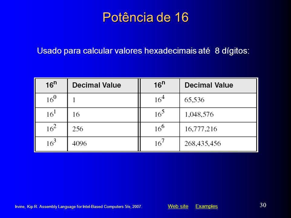 Potência de 16 Usado para calcular valores hexadecimais até 8 dígitos: