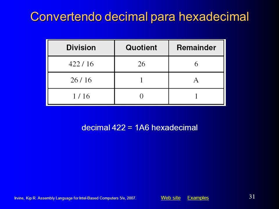 Convertendo decimal para hexadecimal