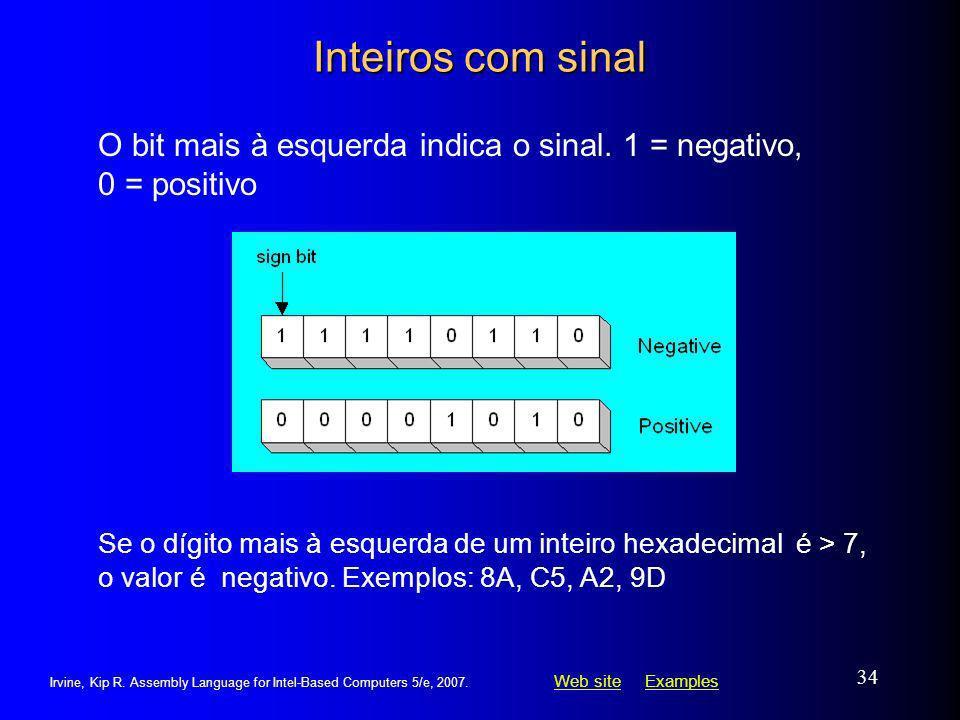 Inteiros com sinal O bit mais à esquerda indica o sinal. 1 = negativo, 0 = positivo.