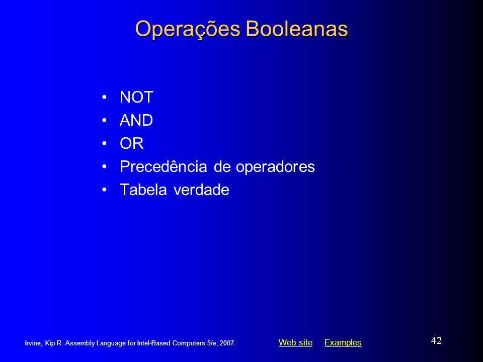 Operações Booleanas NOT AND OR Precedência de operadores