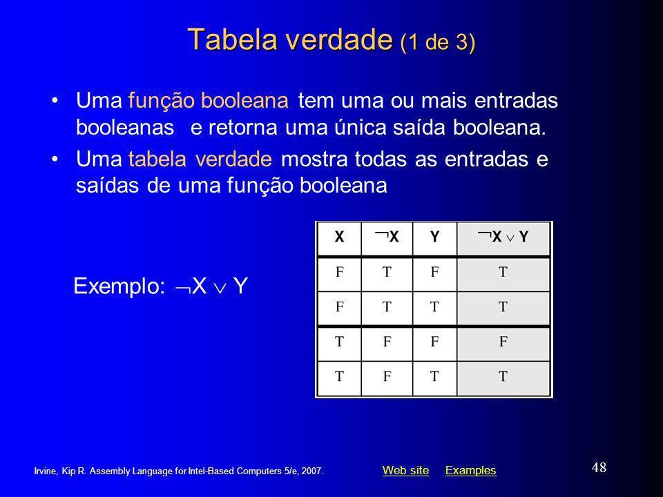 Tabela verdade (1 de 3) Exemplo: X  Y