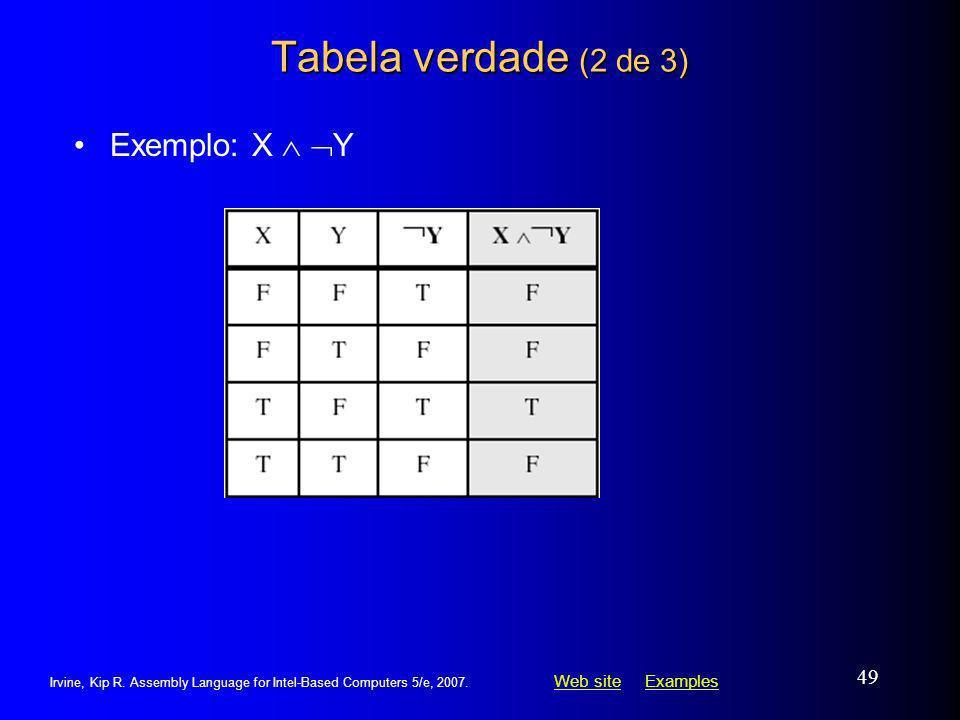 Tabela verdade (2 de 3) Exemplo: X  Y