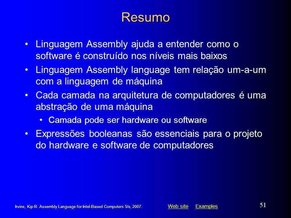Resumo Linguagem Assembly ajuda a entender como o software é construído nos níveis mais baixos.