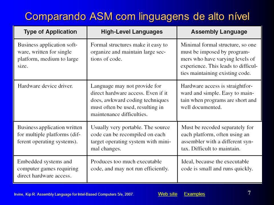 Comparando ASM com linguagens de alto nível