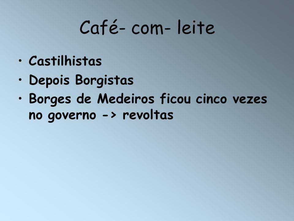 Café- com- leite Castilhistas Depois Borgistas