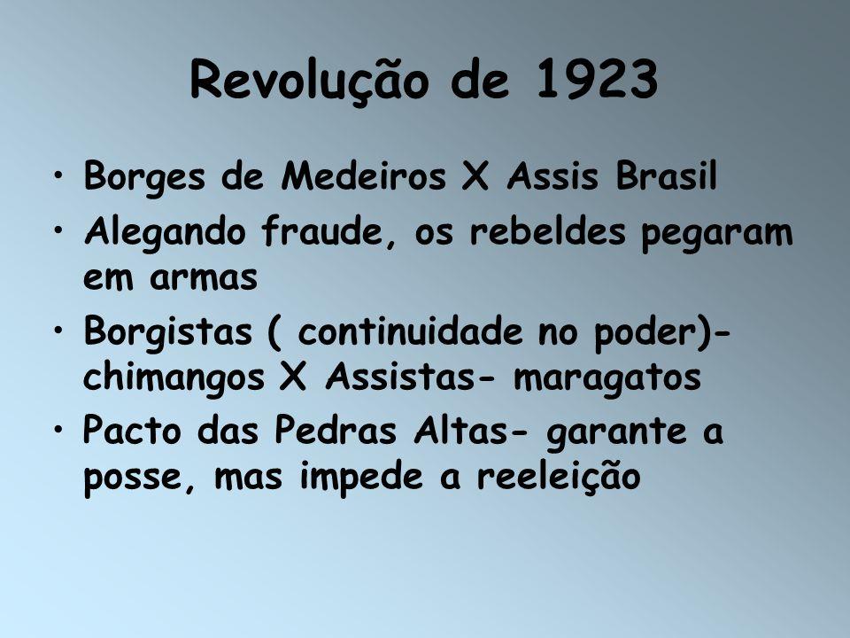 Revolução de 1923 Borges de Medeiros X Assis Brasil