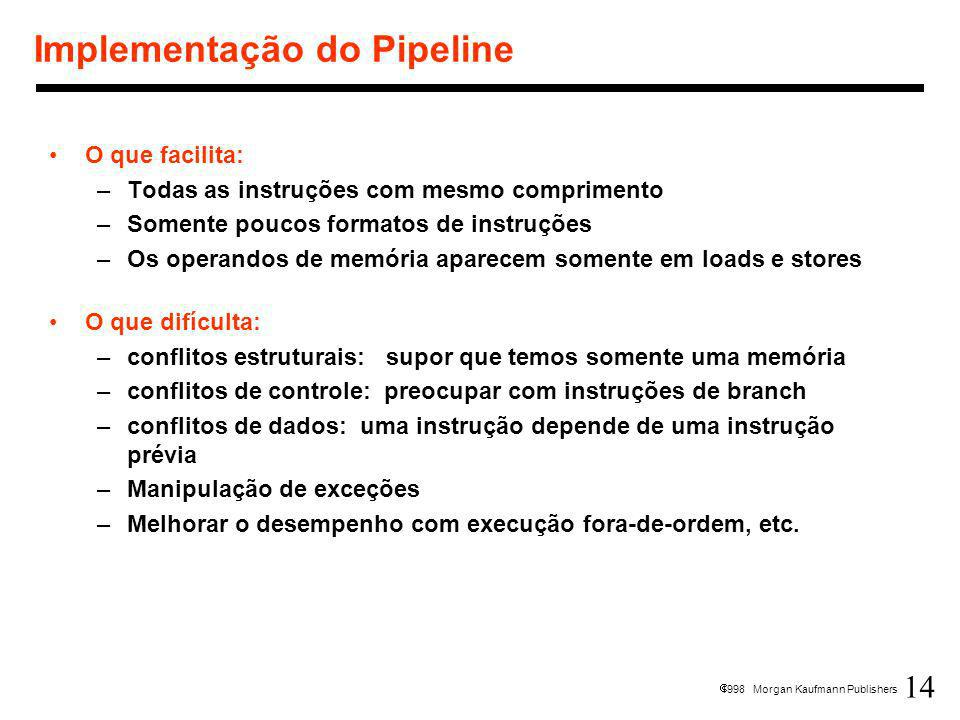 Implementação do Pipeline