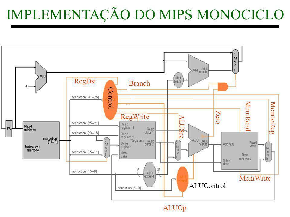 IMPLEMENTAÇÃO DO MIPS MONOCICLO