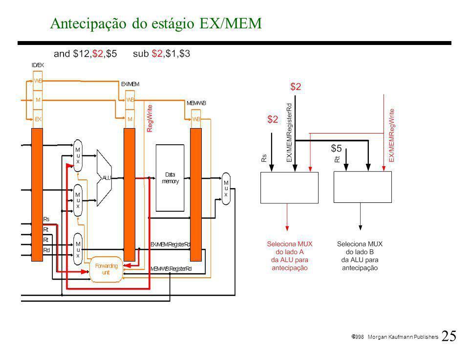 Antecipação do estágio EX/MEM