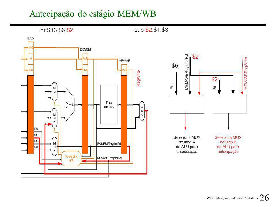 Antecipação do estágio MEM/WB