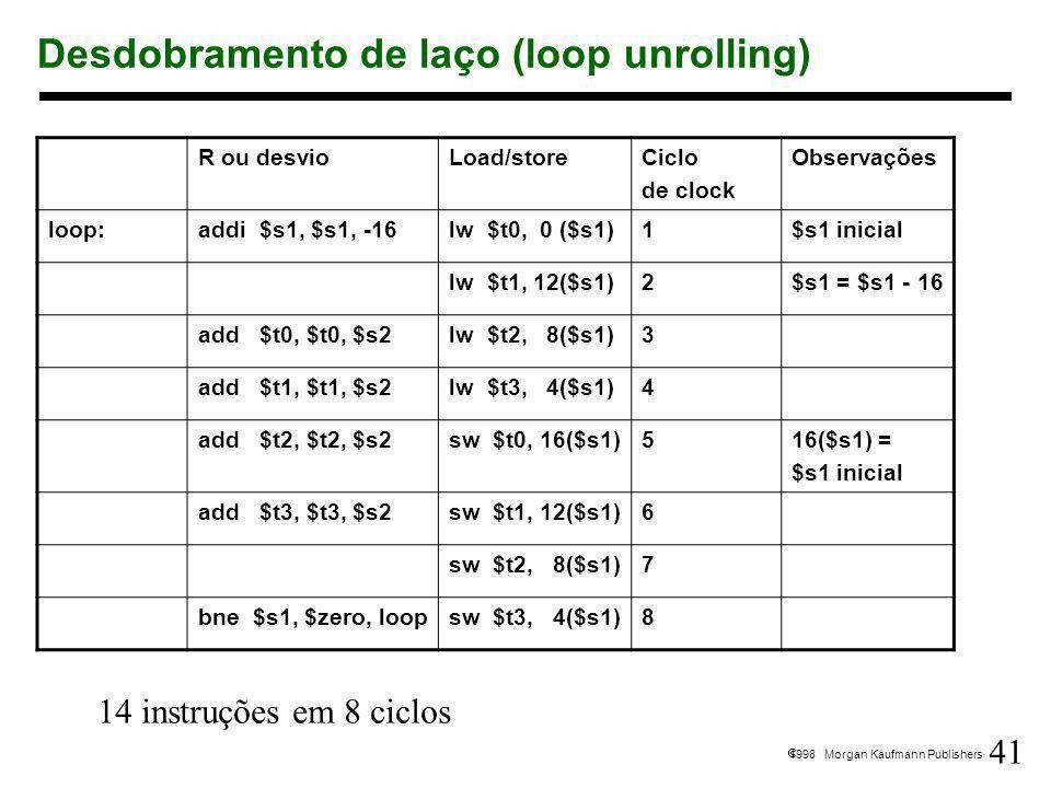 Desdobramento de laço (loop unrolling)