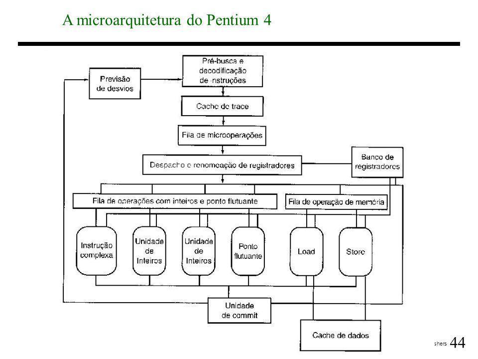 A microarquitetura do Pentium 4