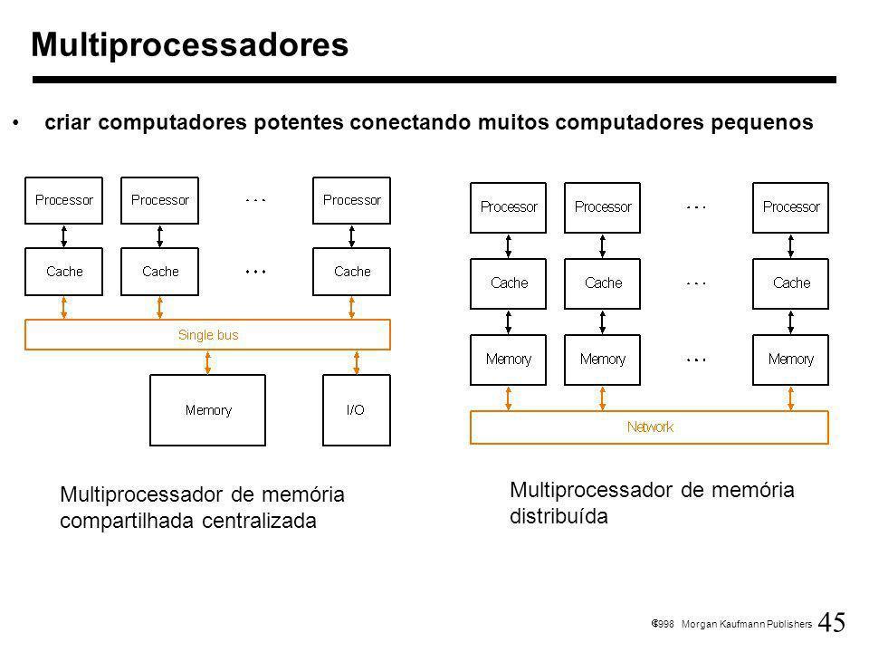 Multiprocessadores criar computadores potentes conectando muitos computadores pequenos. Multiprocessador de memória.