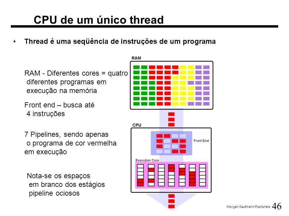 CPU de um único thread Thread é uma seqüência de instruções de um programa. RAM - Diferentes cores = quatro.
