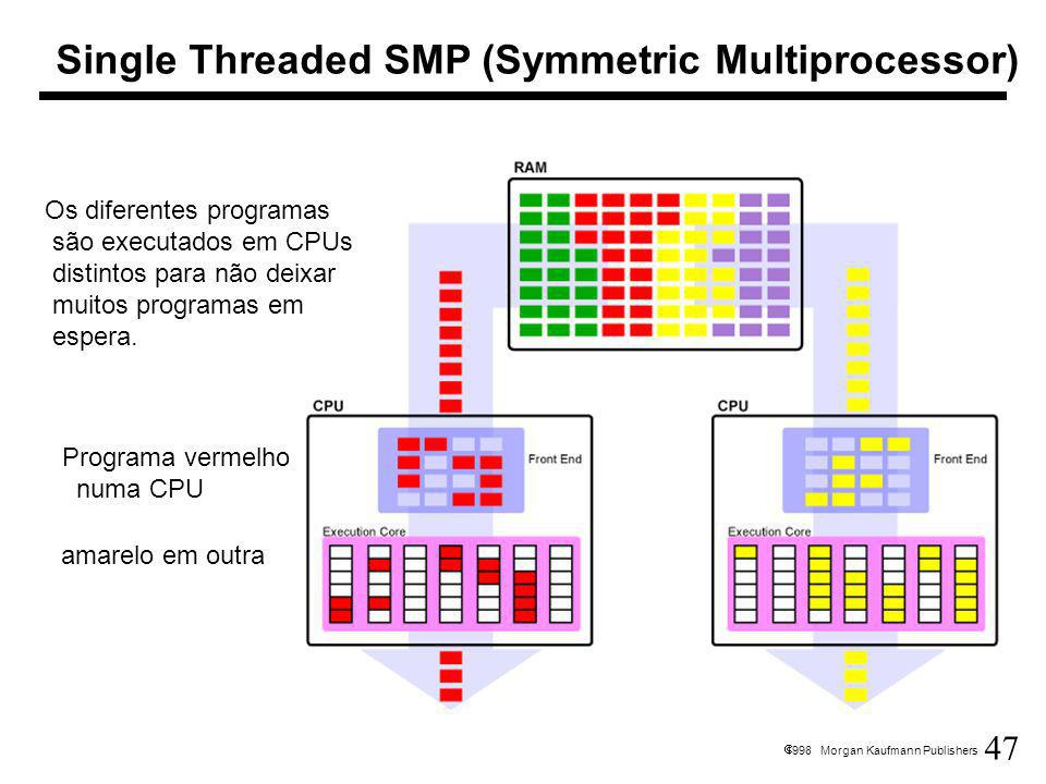 Single Threaded SMP (Symmetric Multiprocessor)