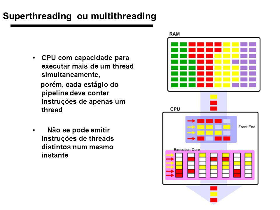 Superthreading ou multithreading