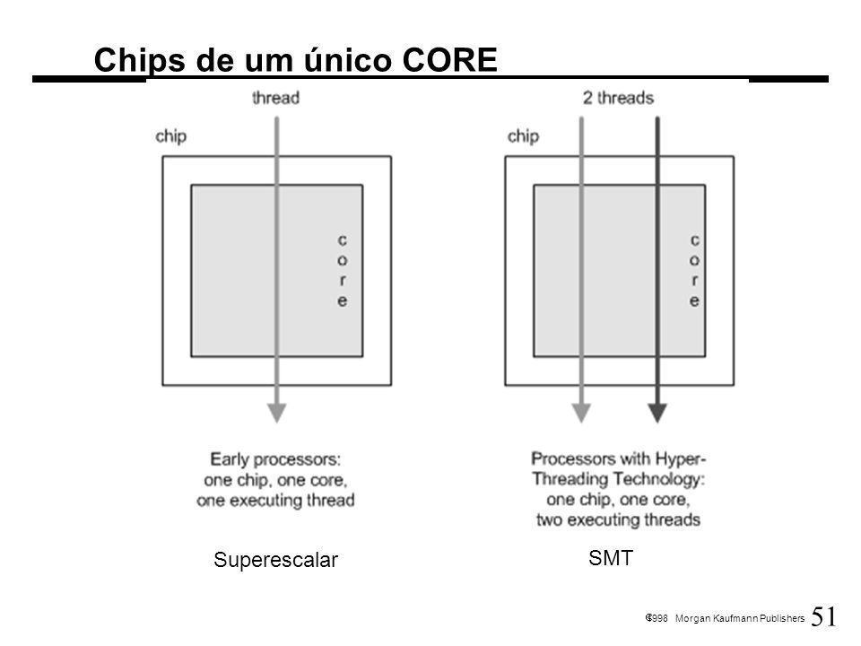 Chips de um único CORE Superescalar SMT