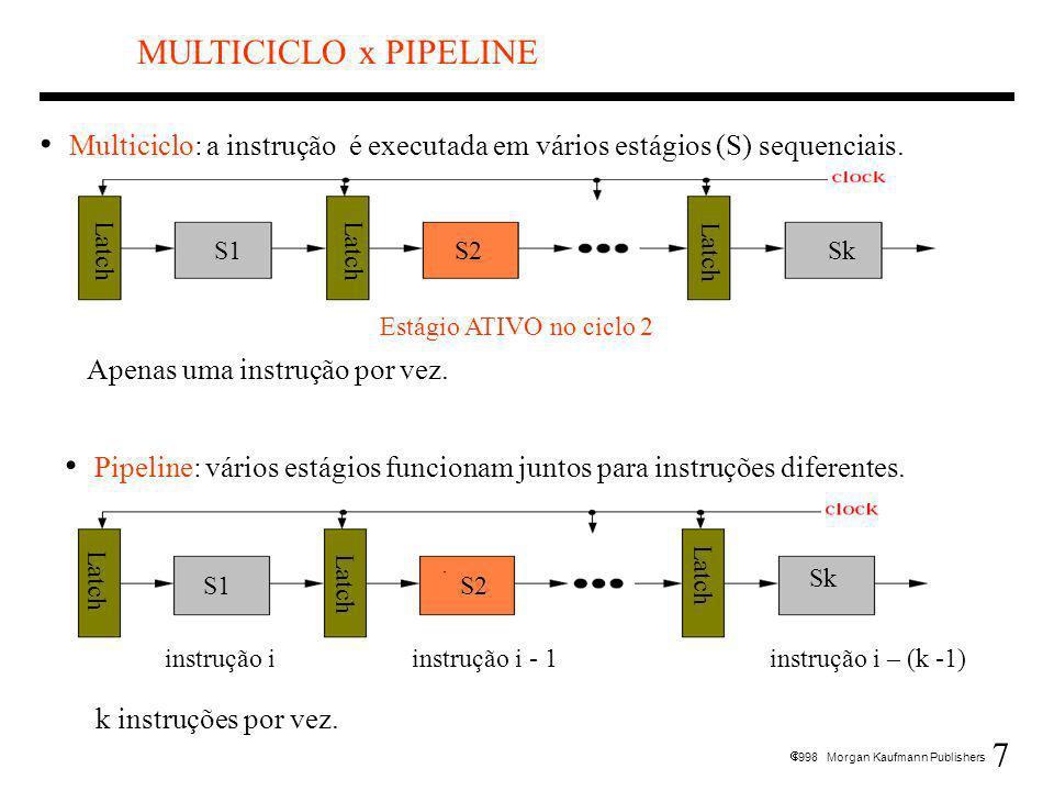 Pipeline: vários estágios funcionam juntos para instruções diferentes.