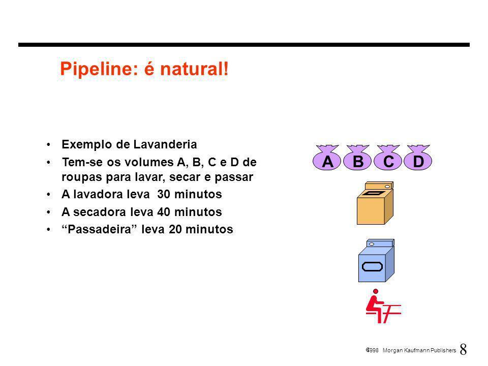 Pipeline: é natural! A B C D Exemplo de Lavanderia
