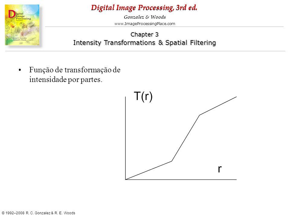 Função de transformação de intensidade por partes.