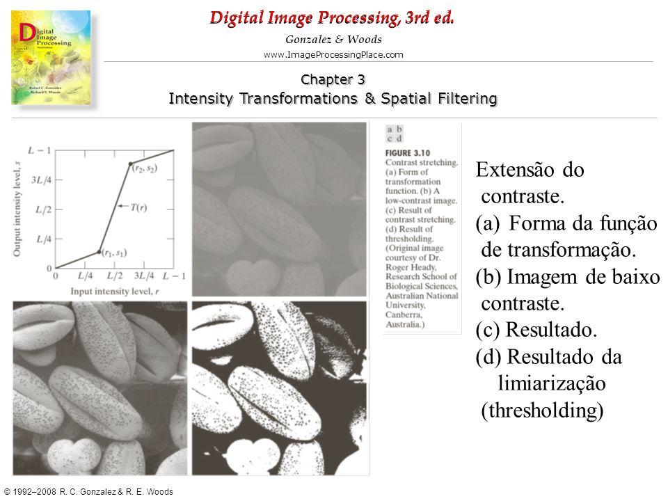 Extensão do contraste. Forma da função. de transformação. (b) Imagem de baixo. (c) Resultado. (d) Resultado da.