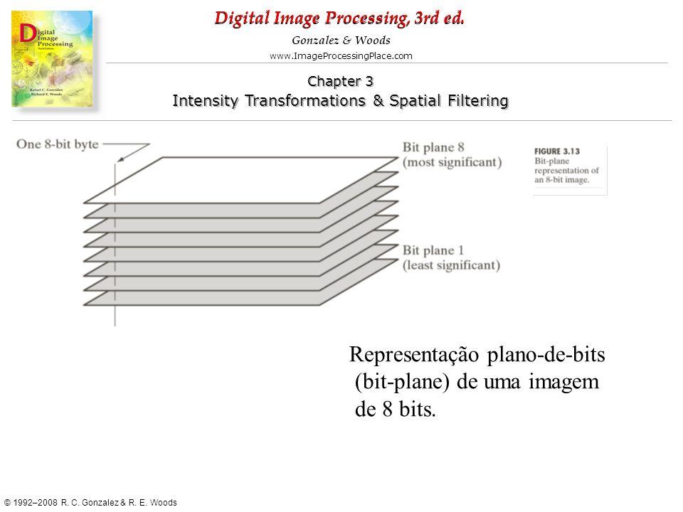 Representação plano-de-bits