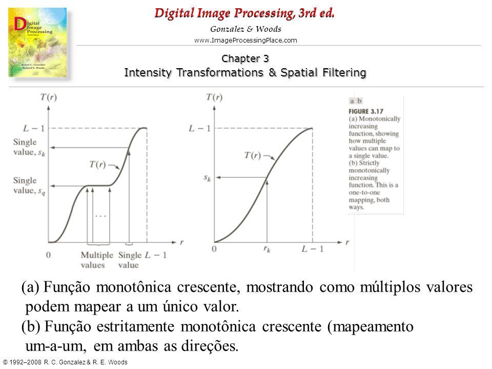 (a) Função monotônica crescente, mostrando como múltiplos valores