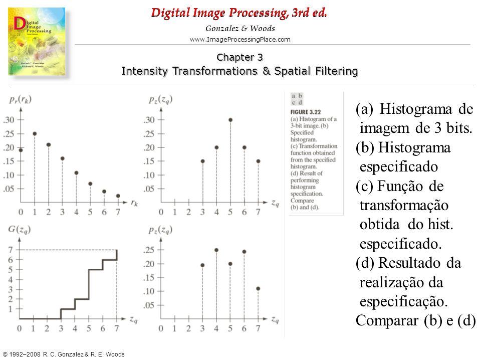 Histograma deimagem de 3 bits. (b) Histograma. especificado. (c) Função de. transformação. obtida do hist.