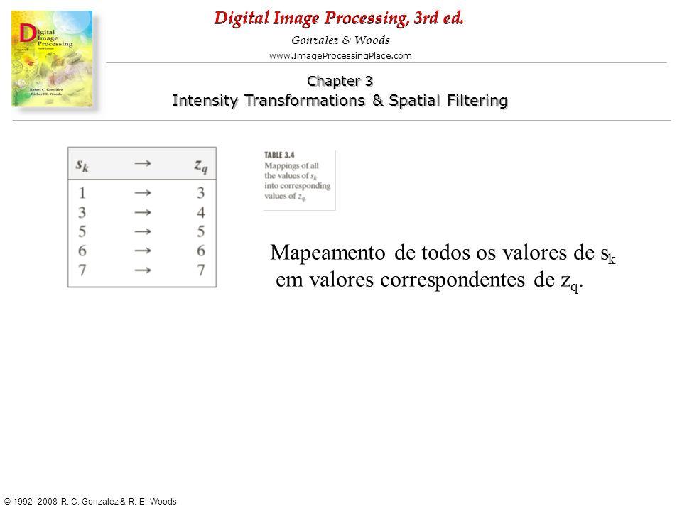 Mapeamento de todos os valores de sk