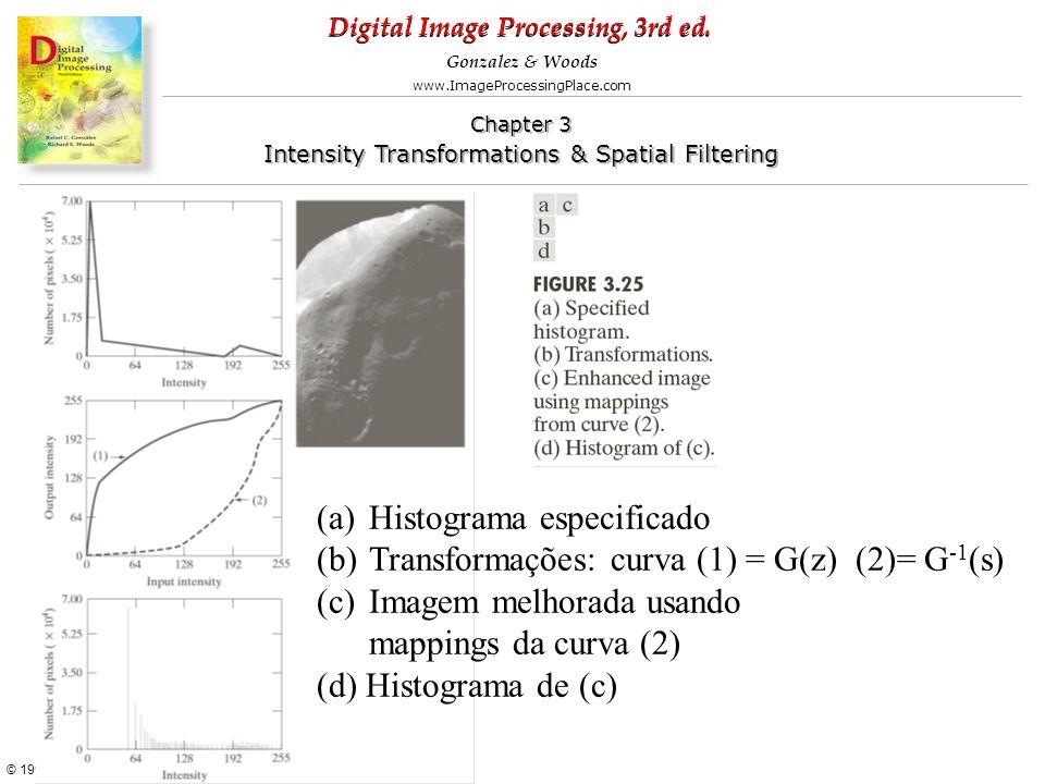 Histograma especificado