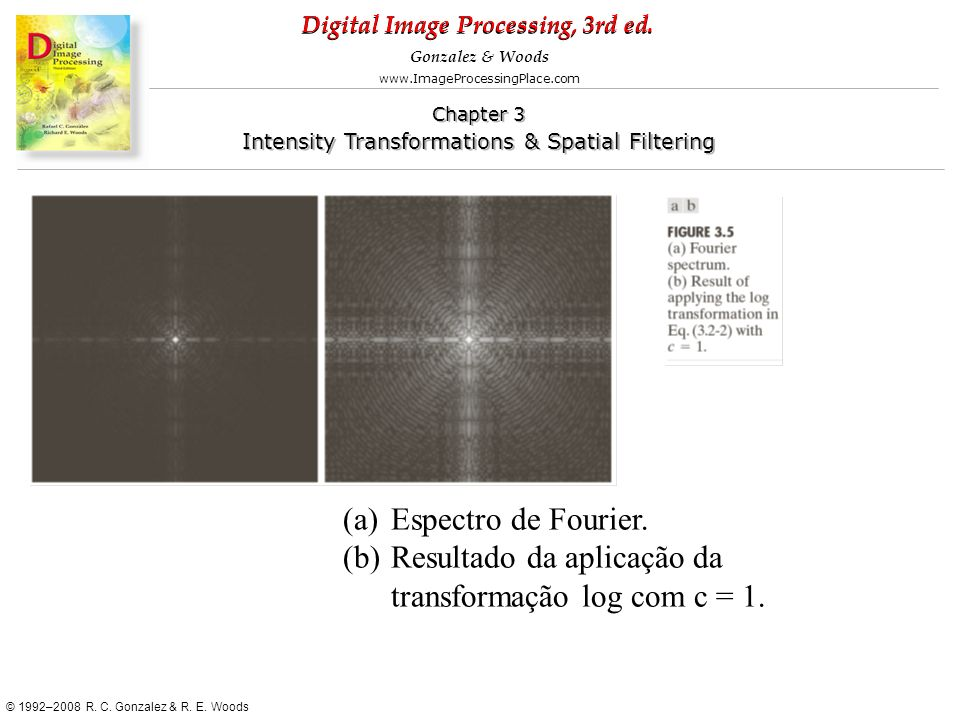 Espectro de Fourier. Resultado da aplicação da transformação log com c = 1.