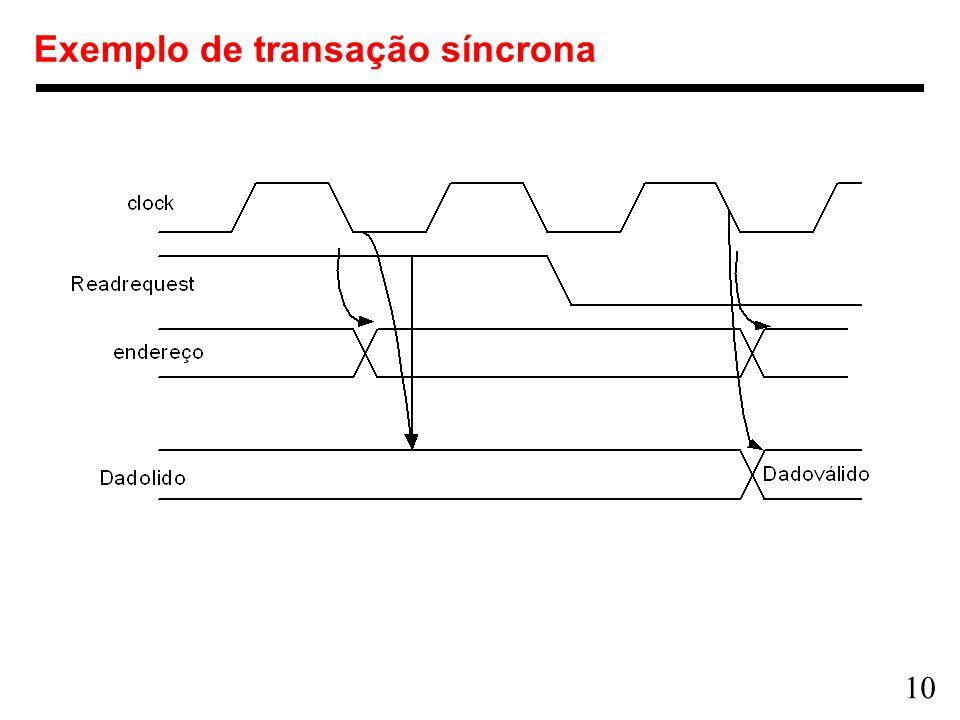 Exemplo de transação síncrona