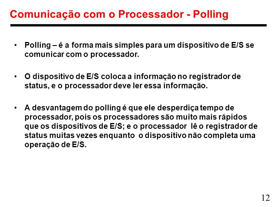 Comunicação com o Processador - Polling