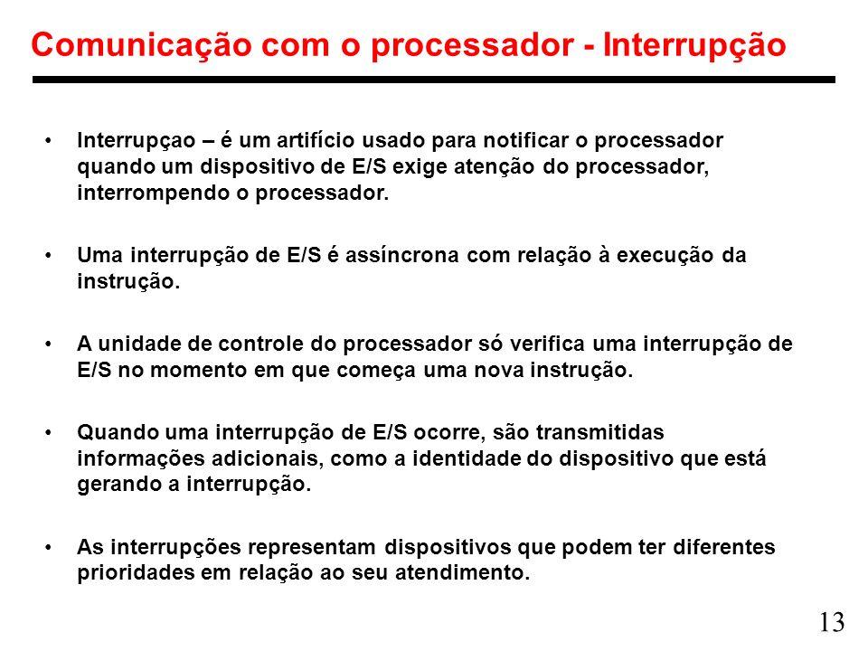 Comunicação com o processador - Interrupção