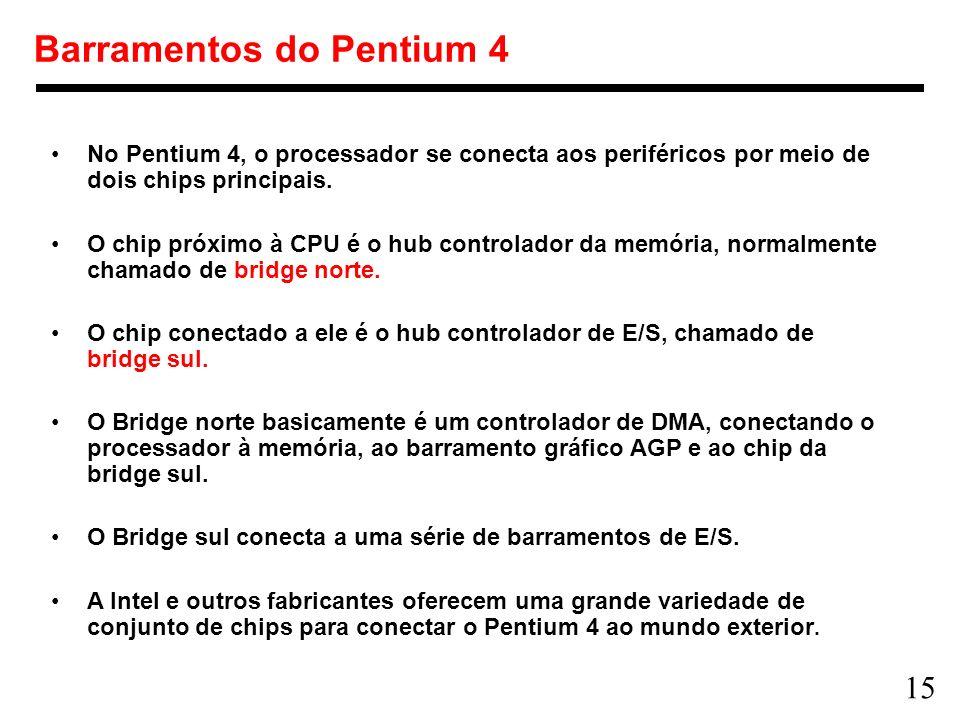 Barramentos do Pentium 4
