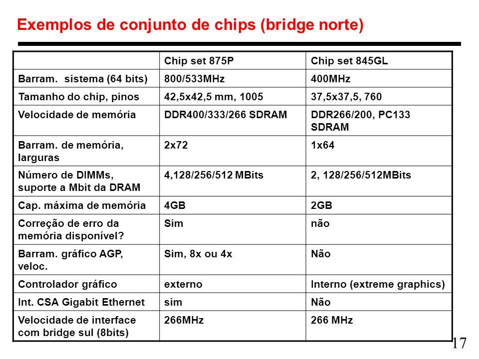 Exemplos de conjunto de chips (bridge norte)