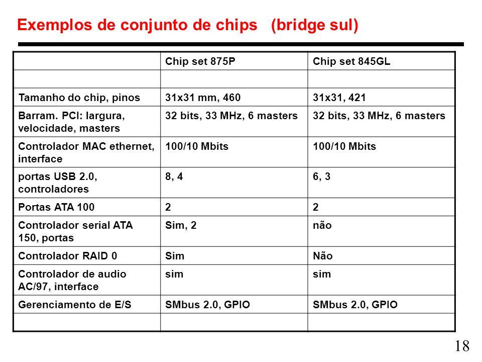 Exemplos de conjunto de chips (bridge sul)