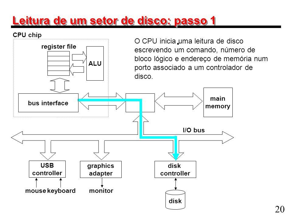 Leitura de um setor de disco: passo 1