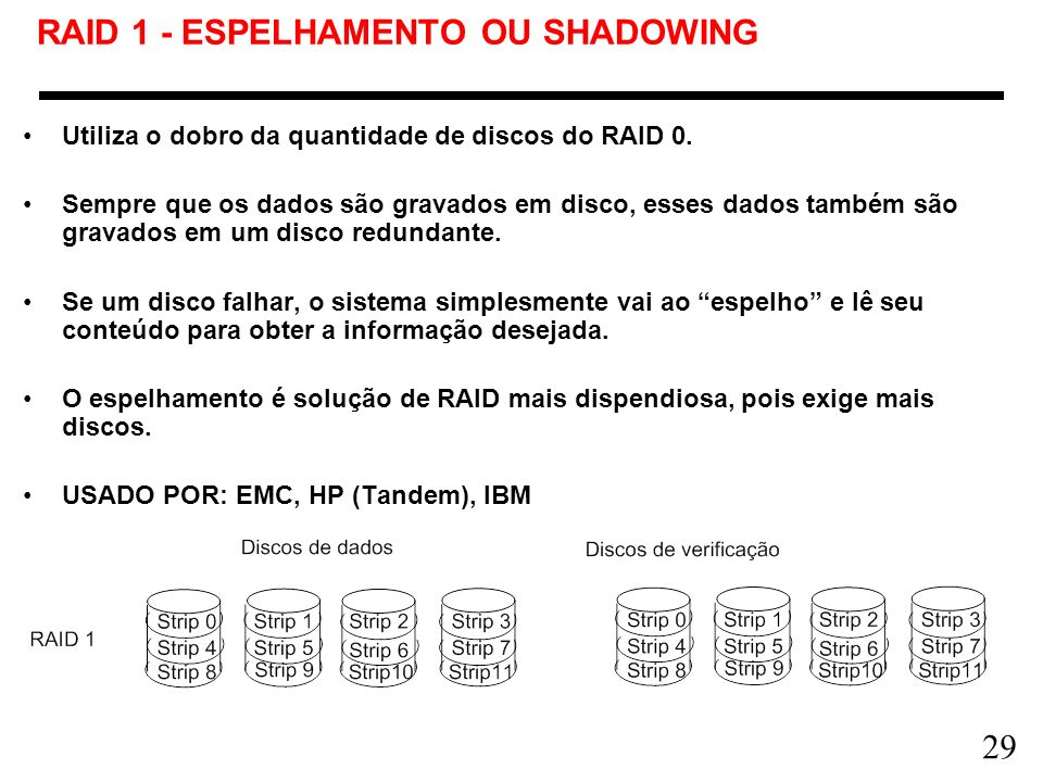 RAID 1 - ESPELHAMENTO OU SHADOWING